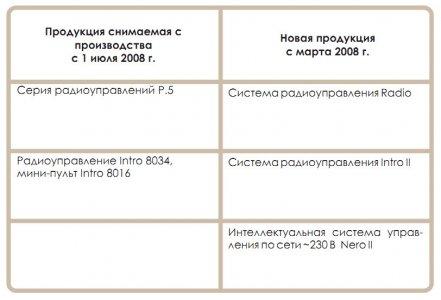 new_2008.jpg