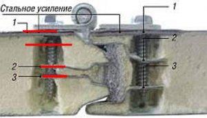 Вид-соединения-Дорхан.jpg
